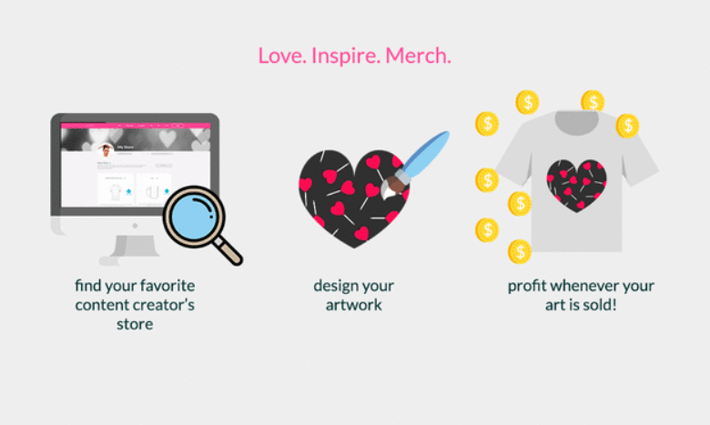 Design for those you love and make money with it!